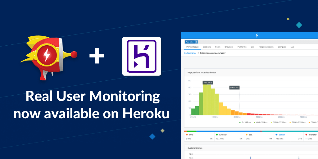Feature image for Better customer experiences with Raygun and Heroku