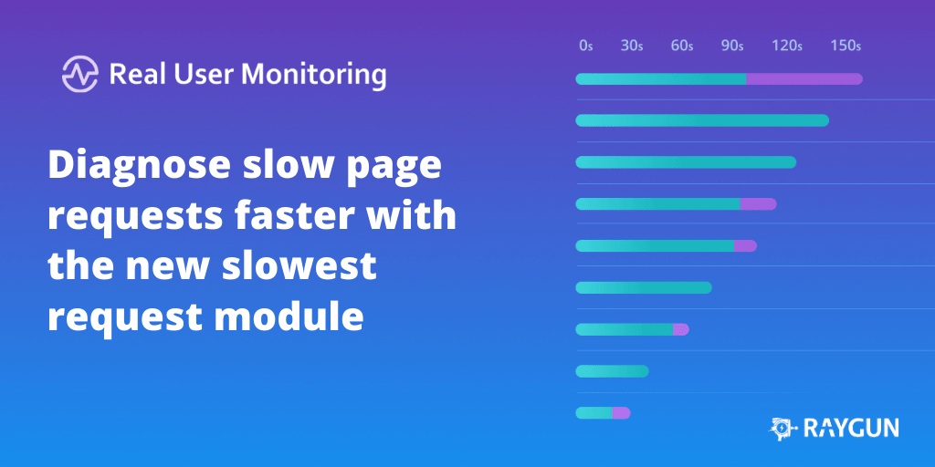 Diagnose slow page requests with the latest addition to RUM featured image.