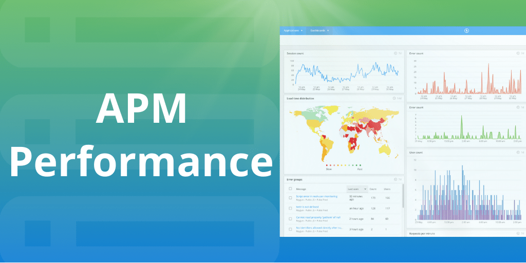 Raygun APM: Our commitment to performance featured image.