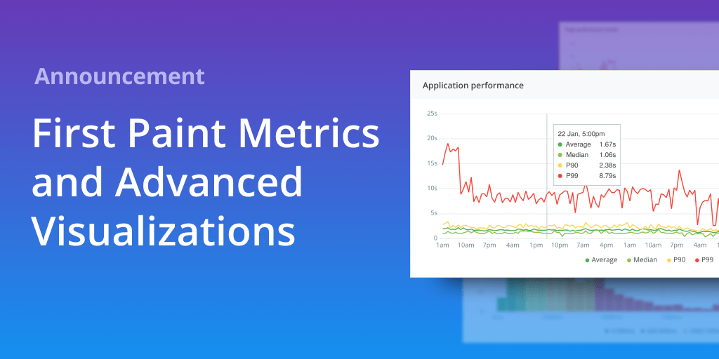 Feature image for Announcing: First Paint Metrics and Advanced Visualizations