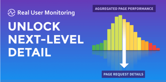 Feature image for Unlock next-level detail in Real User Monitoring with these latest improvements