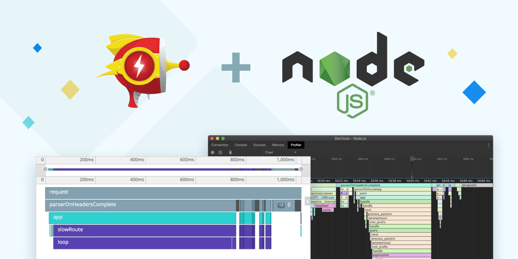 Feature image for How to measure and improve Node.js performance