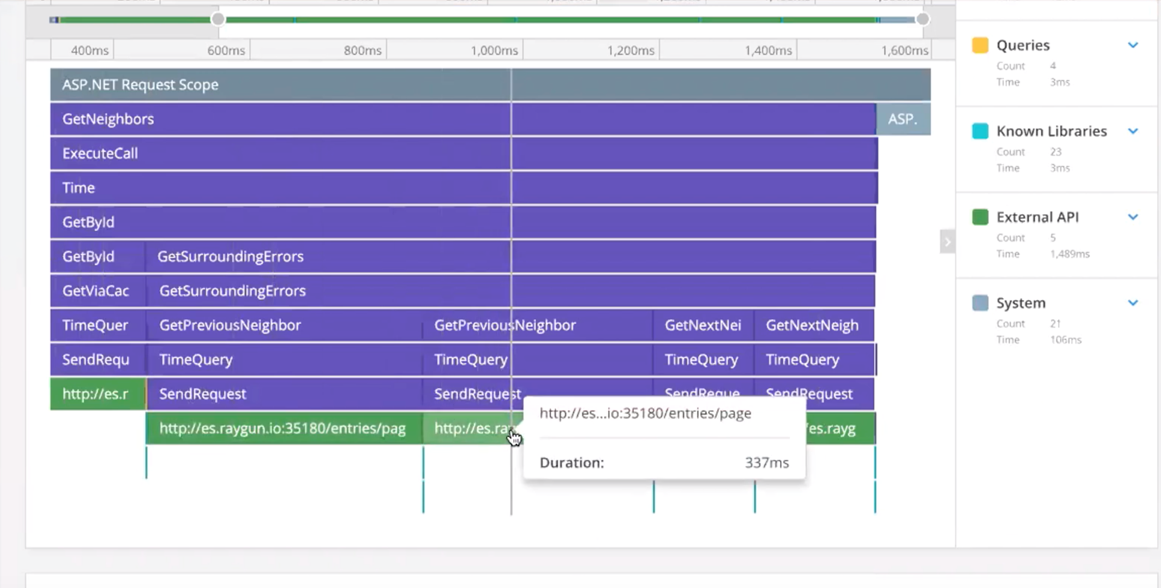 Screenshot of the overview of the multithreaded trace functionality in Raygun APM