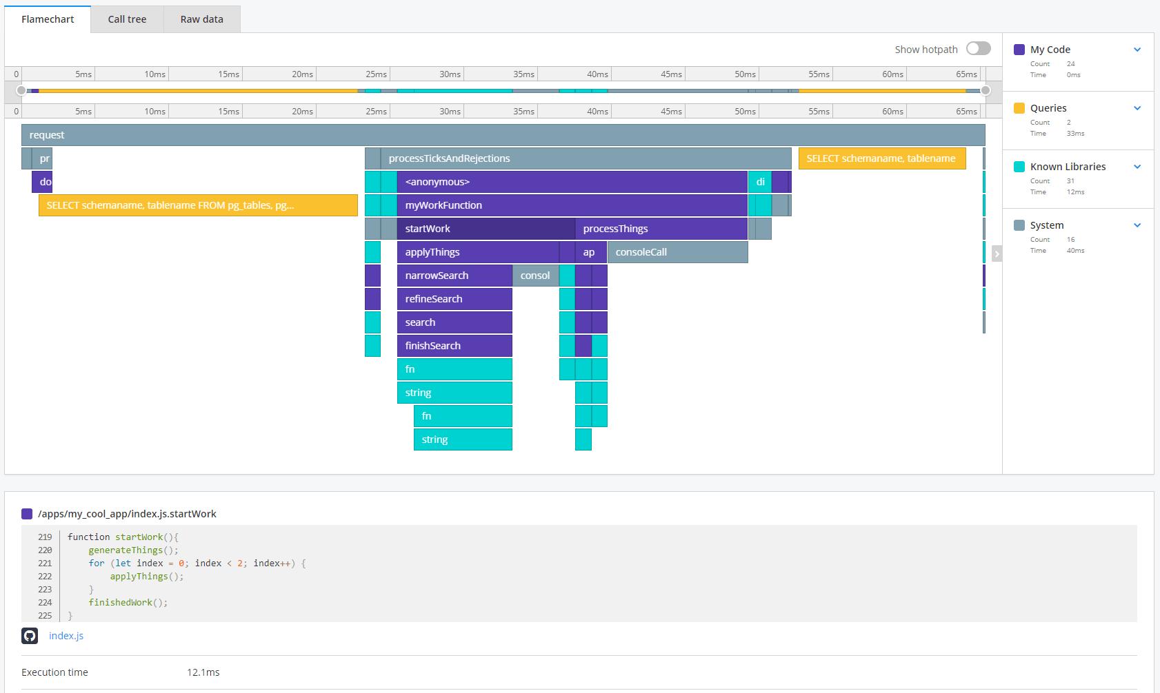 The Raygun APM GitHub integration