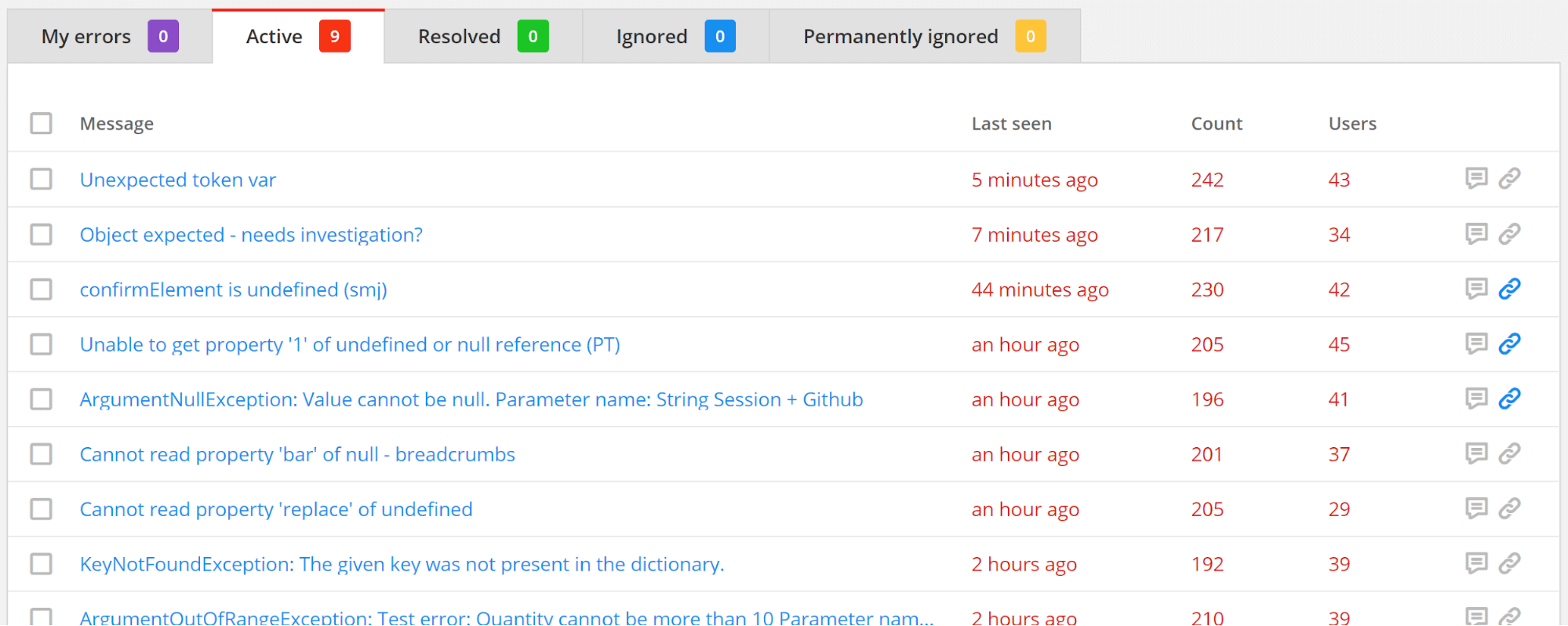 Screenshot of new and resolved bugs - a Real User Monitoring best practice