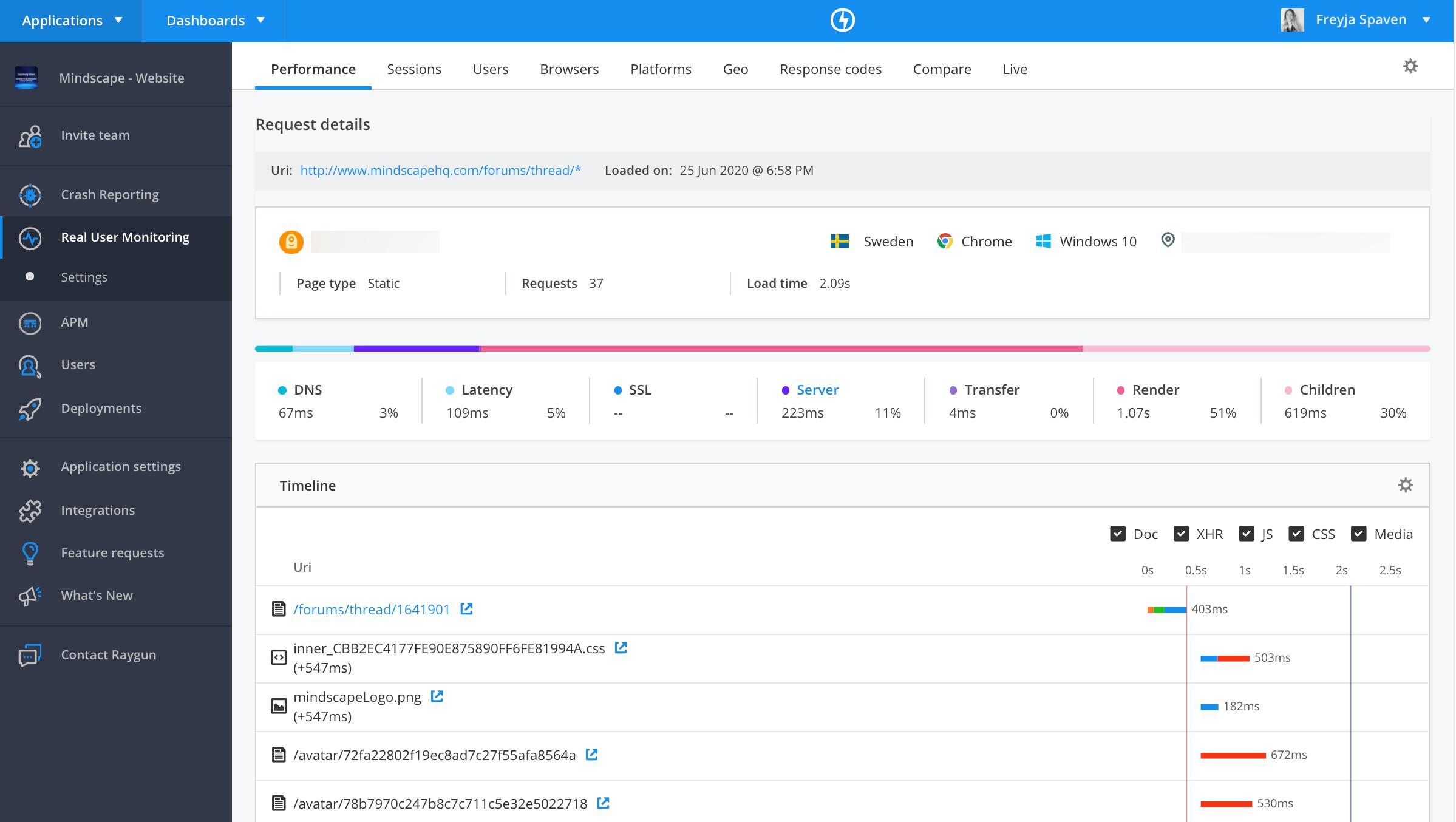 Raygun Real User Monitoring surfaces performance metrics