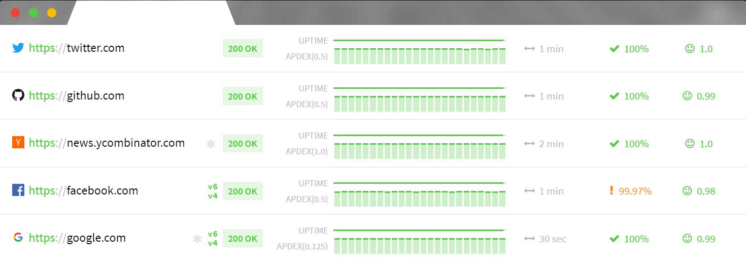 Imagen de la supervisión del tiempo de actividad como una métrica de rendimiento del servidor.