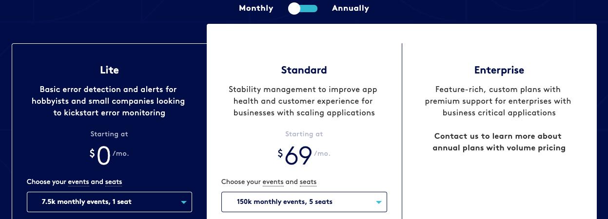 Bugsnag pricing