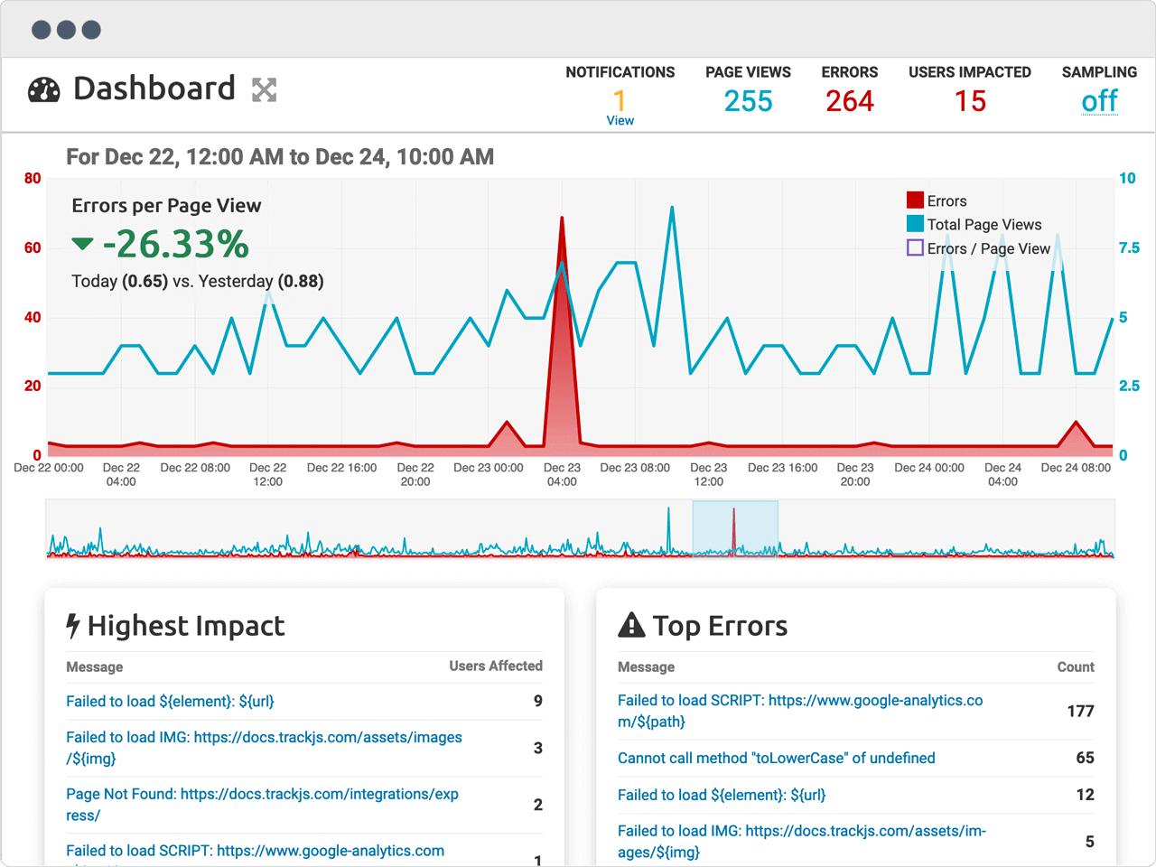 Trackjs UI