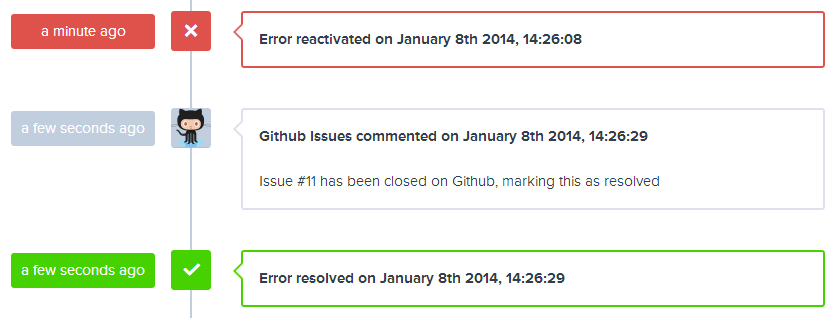Issue resolved from GitHub to Raygun