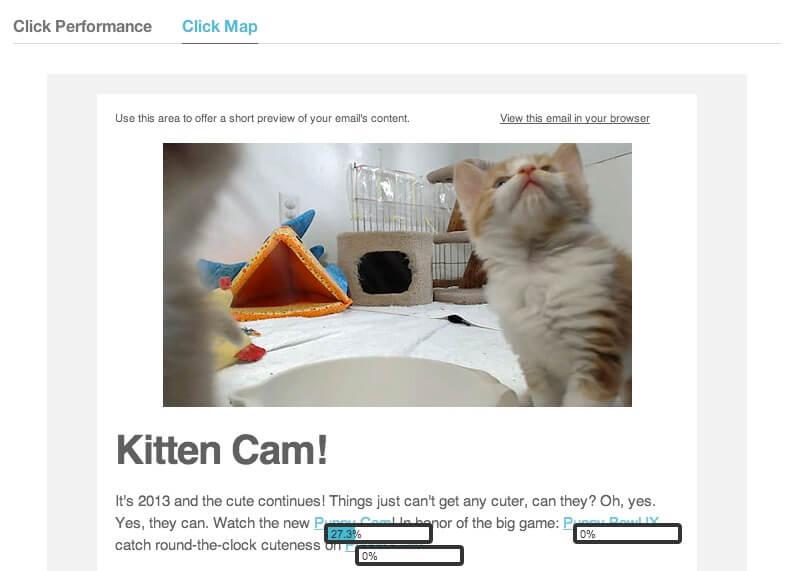 Mailchimp clickmaps