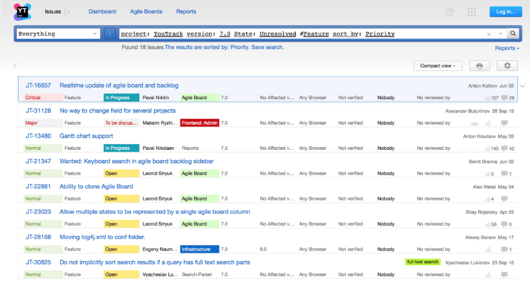 Raygun and YouTrack integrate smoothly as you can see from the image