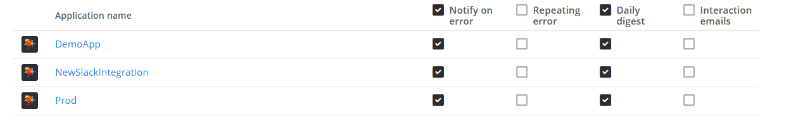 manage email notifications by checking which emails get sent with Raygun