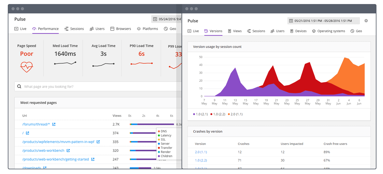 Real User Monitoring for mobile overview screenshots