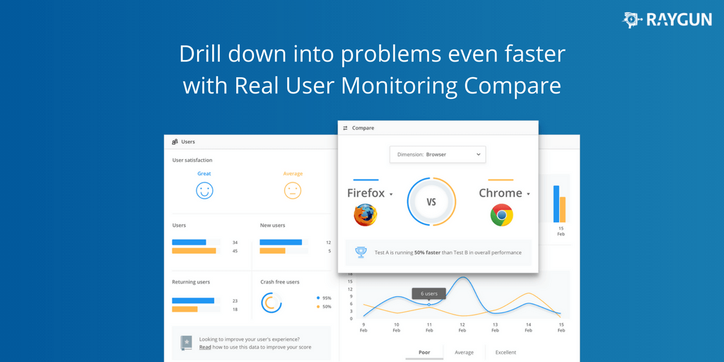 Announcing the Compare feature for Real User Monitoring: Compare performance data at a glance to isolate problems faster featured image.