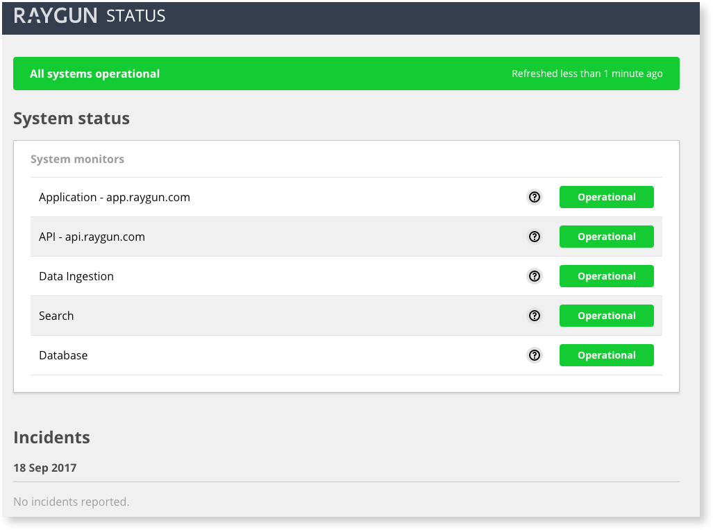 Raygun's status page shows core items of a good status page