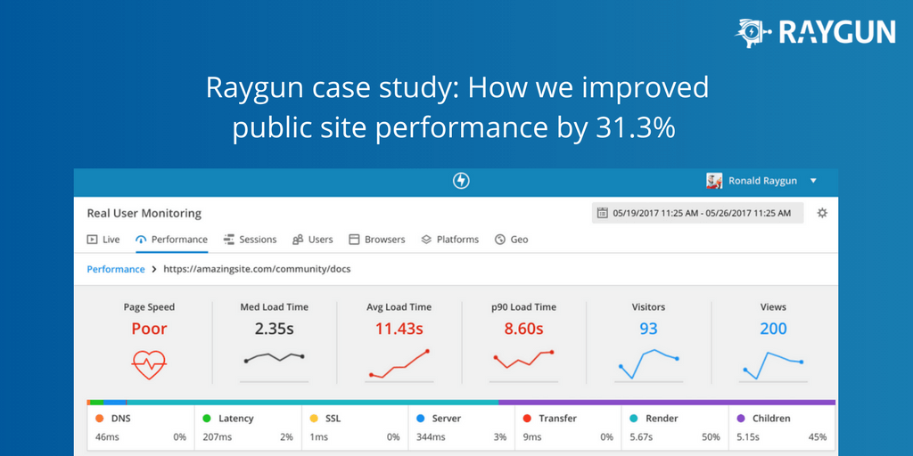 How we increased our public site performance by 31% using Raygun and Chrome Dev Tools