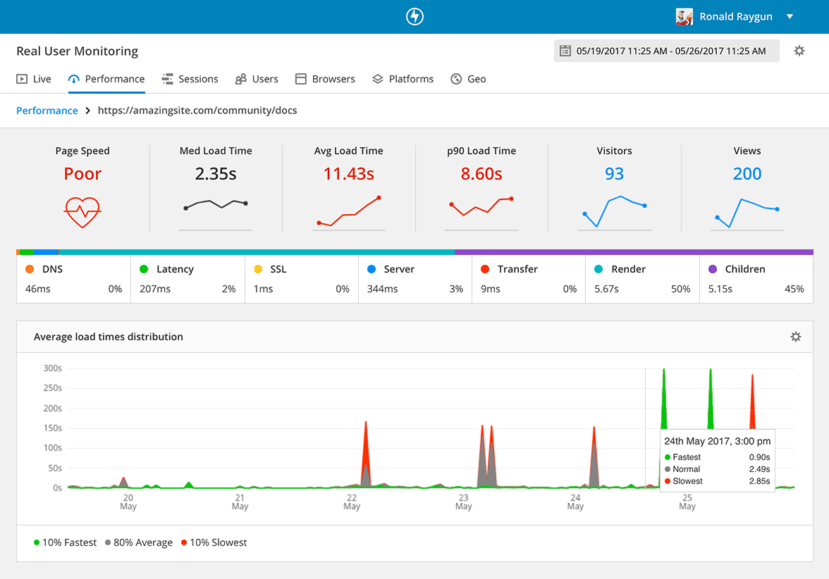 Battery Monitoring App User Interface : Application performance monitoring tools for improving