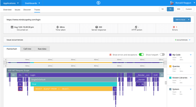 Discover and pinpoint the root cause of performance issues with Raygun's APM trace screen.