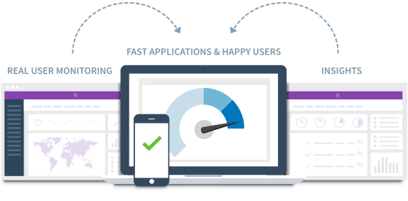 Real user monitoring software for better user experience