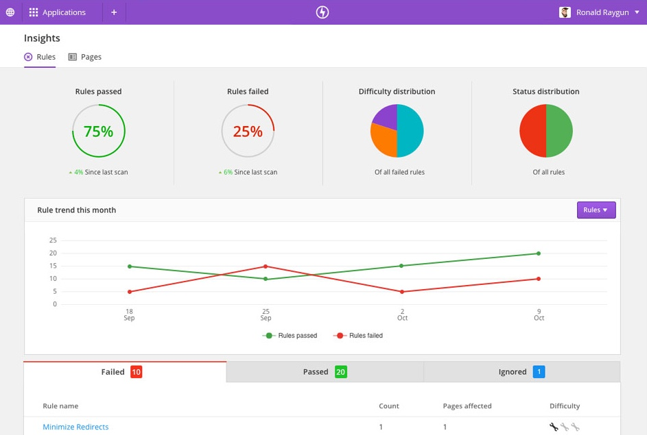Screenshot of Pulse Insights